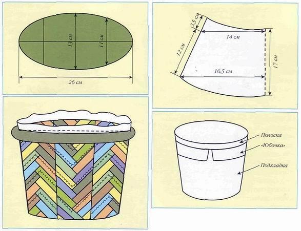 Это фото находится также в архивах: как сшить сумку из ткани своими.